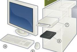 Скупка компьютеров, комплектующих, компьютерной техники